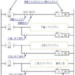 KEYENCE キーエンスPLC(シーケンサ) データレジスタを使ったステップ制御 工程歩進制御