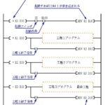 三菱シーケンサ (QCPU /FX共通) データレジスタを使ったステップ制御 (工程歩進制御)