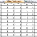 三菱 FXシーケンサ インデックス修飾でデータレジスタにロギング(実例付きで解説)