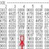 ハードディスクのAVコマンド対応 / 非対応の確認方法 代表的な型式を検証しました。